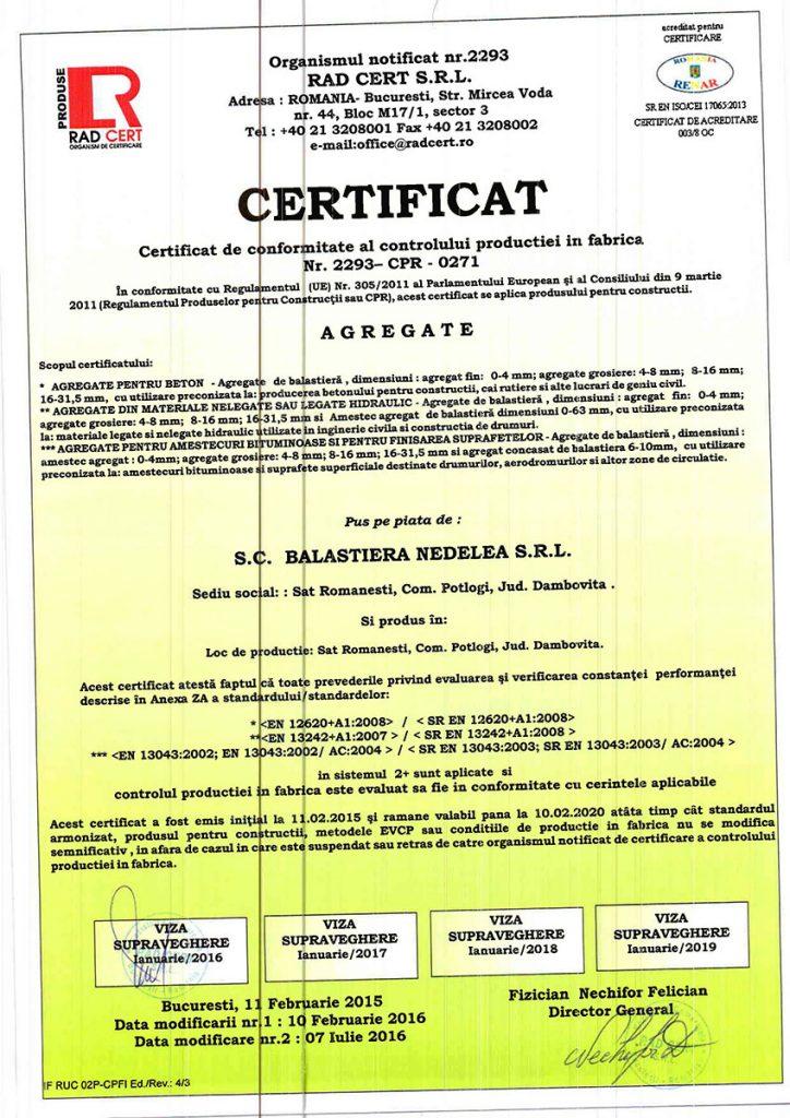 nedelea-certificat